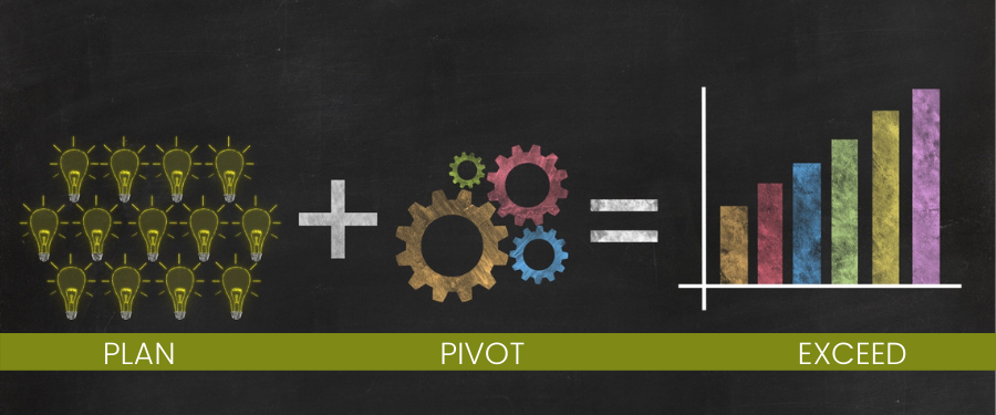 ALANYC 15th Educational Symposium & Exposition – Plan Pivot Exceed